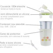 Tasse polyvalente - CROCO VERTS - 250 ml - Innobaby