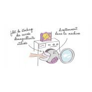 Kit lingettes lavables coton bio - Les tendances d'Emma